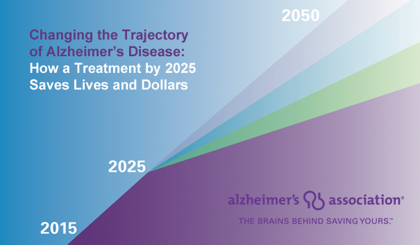 Alzheimers Association Changing The Trajectory Of Alzheimers Disease 2015 2025